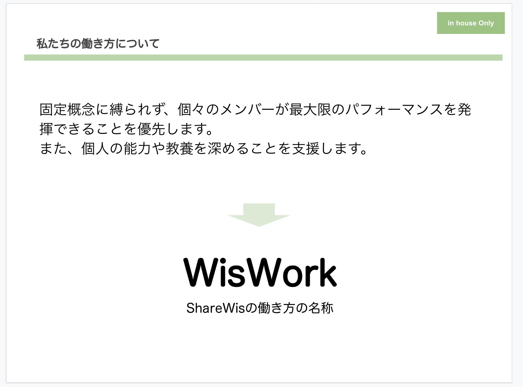 シェアウィズでの働き方をまとめたWisWorkの資料の画像